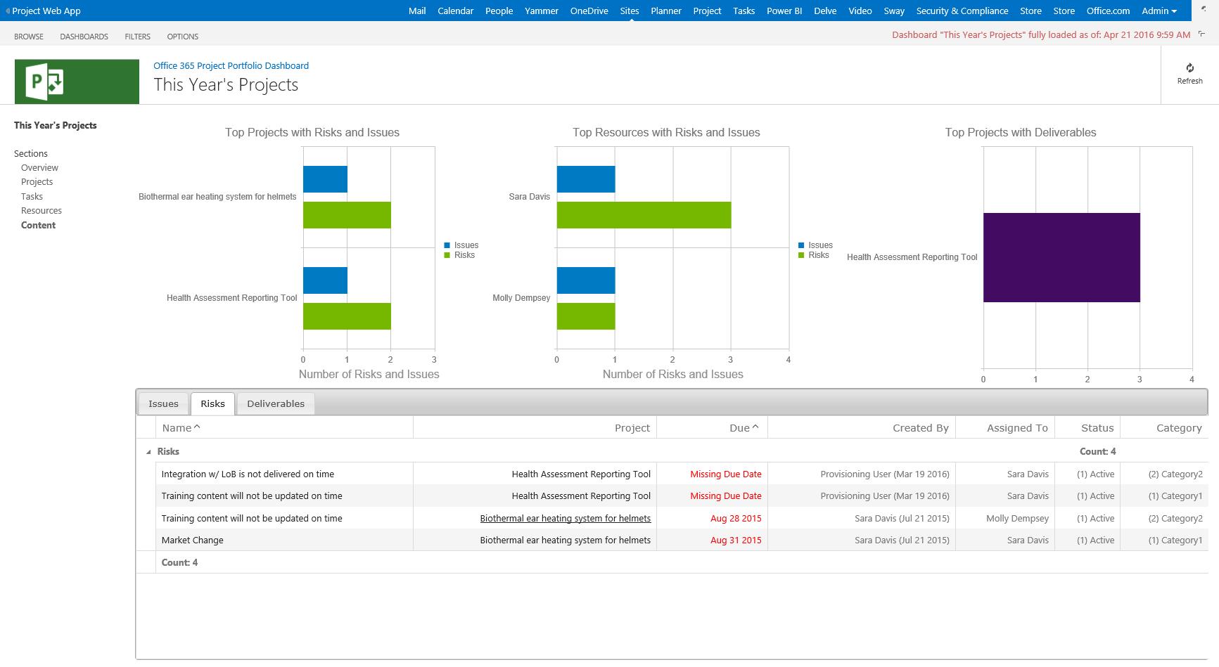 new release  office365 project portfolio dashboard  u2013 microsoft project online